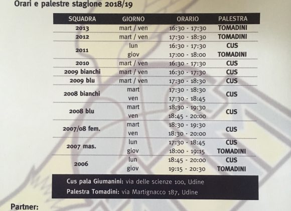 Stagione 2018/19